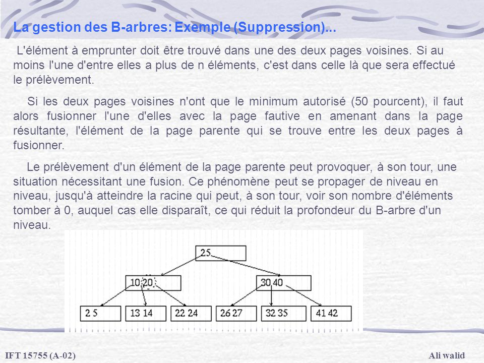 La gestion des B-arbres: Exemple (Suppression)...