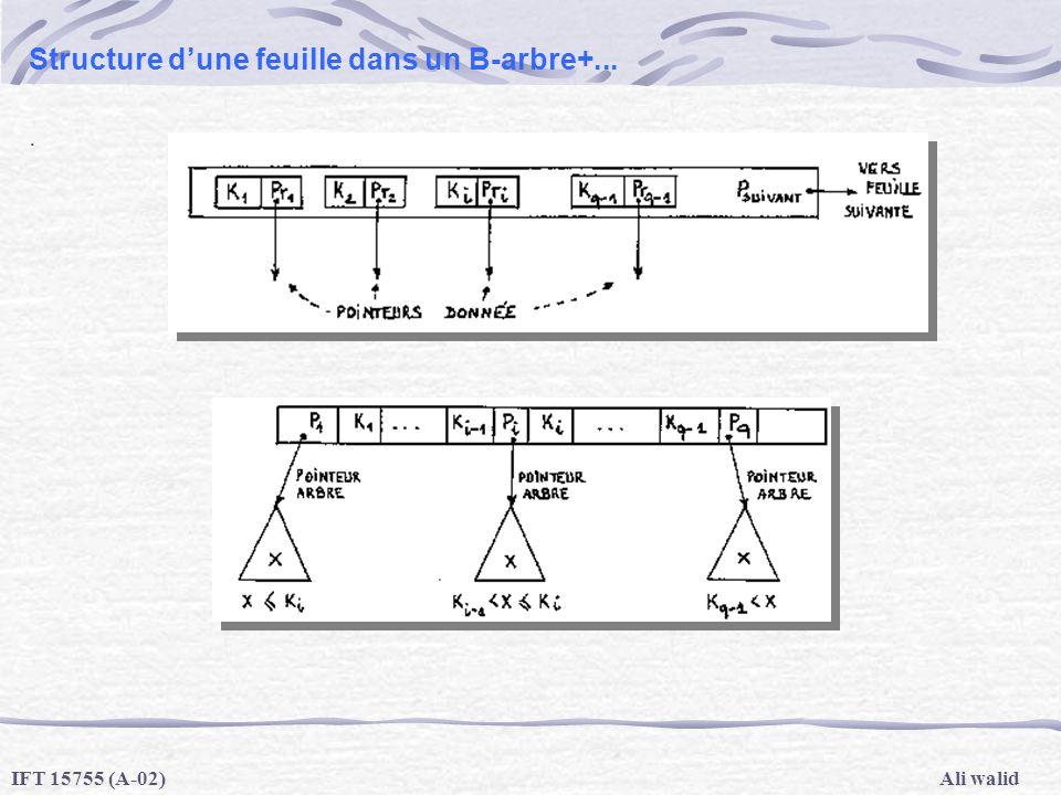 Structure d'une feuille dans un B-arbre+...