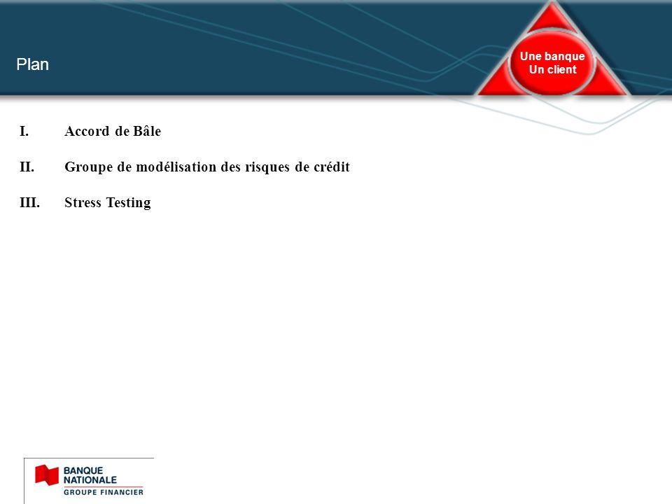 Plan Accord de Bâle Groupe de modélisation des risques de crédit