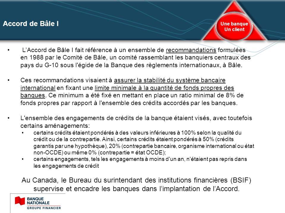 Accord de Bâle IUne banque. Un client.