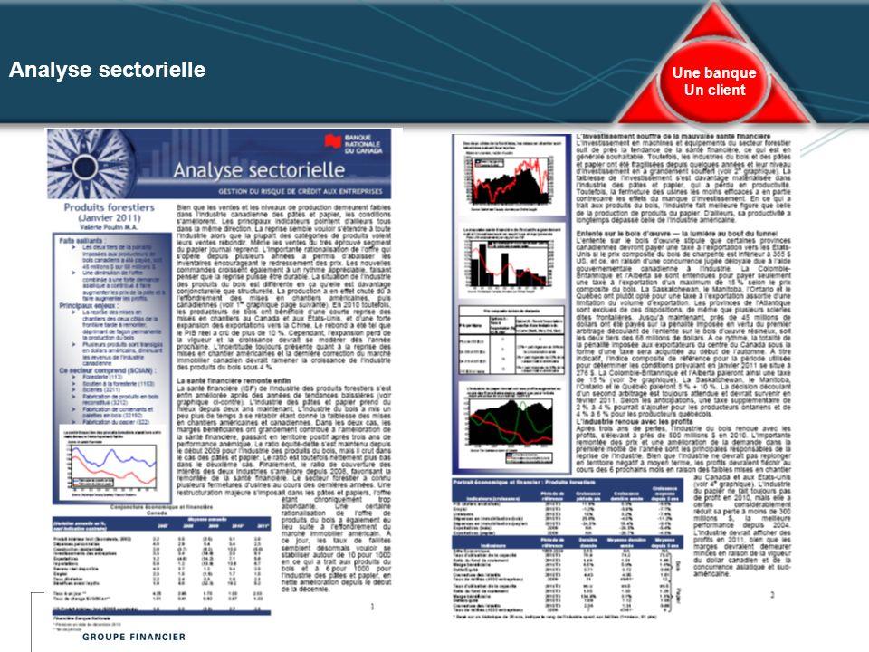 Analyse sectorielle 7 Une banque Un client