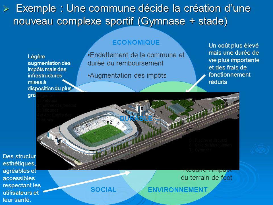 Exemple : Une commune décide la création d'une nouveau complexe sportif (Gymnase + stade)