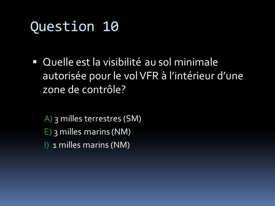 Question 10 Quelle est la visibilité au sol minimale autorisée pour le vol VFR à l'intérieur d'une zone de contrôle