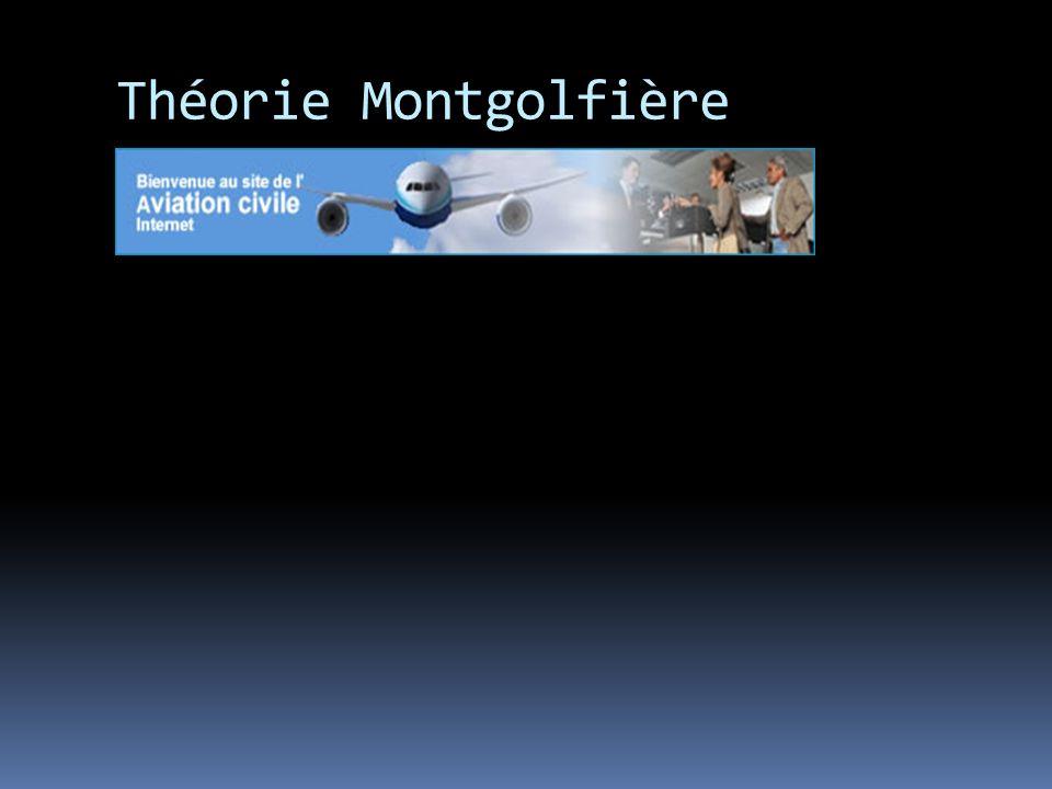 Théorie Montgolfière