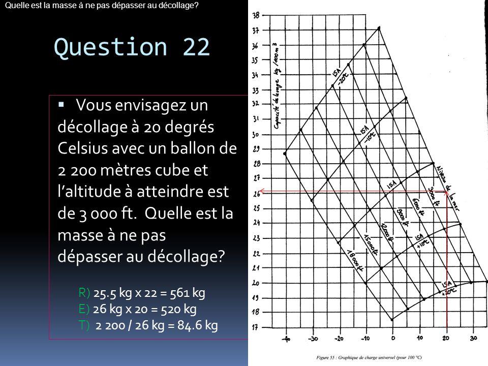 Question 22 Vous envisagez un décollage à 20 degrés