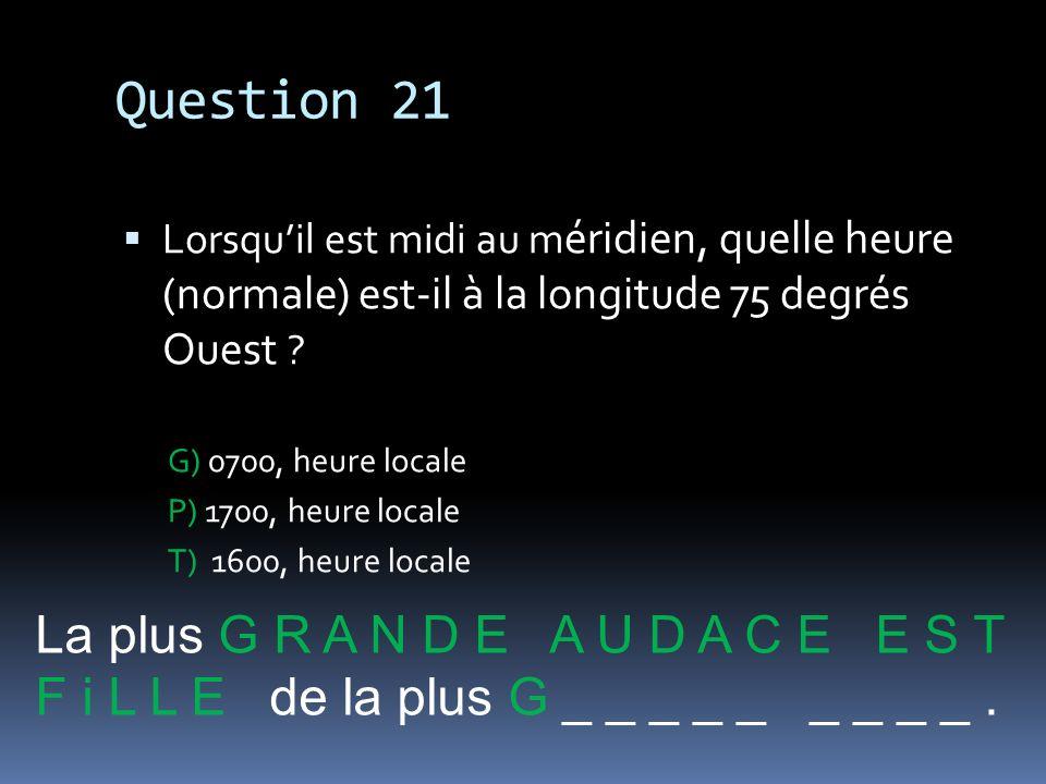 Question 21 La plus G R A N D E A U D A C E E S T