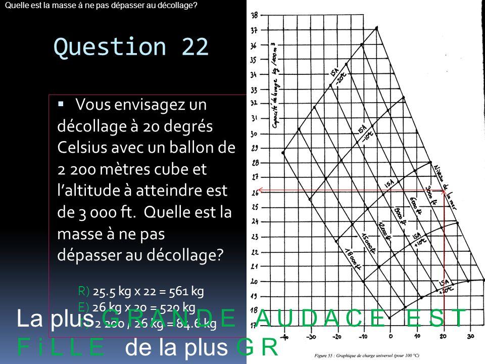 Question 22 La plus G R A N D E A U D A C E E S T