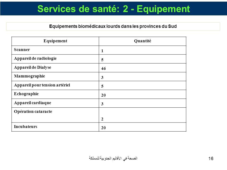 Services de santé: 2 - Equipement