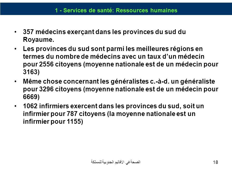 1 - Services de santé: Ressources humaines