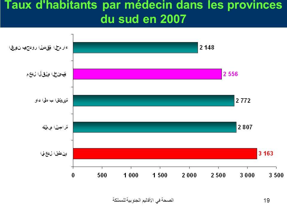 Taux d habitants par médecin dans les provinces du sud en 2007