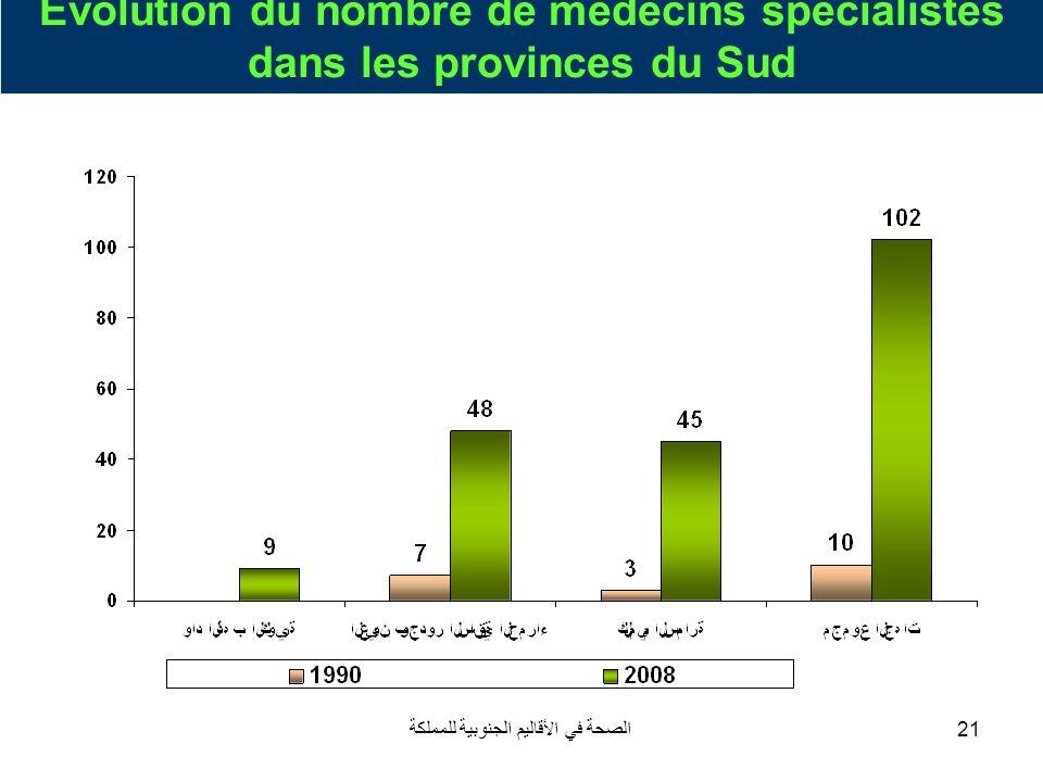 Evolution du nombre de médecins spécialistes dans les provinces du Sud
