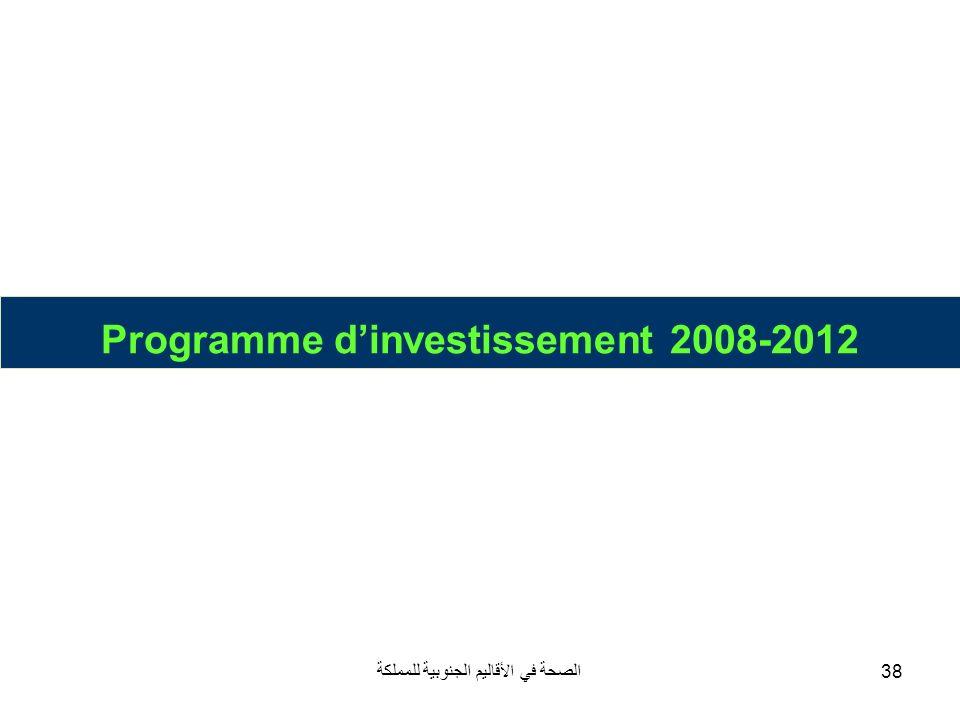 Programme d'investissement 2008-2012