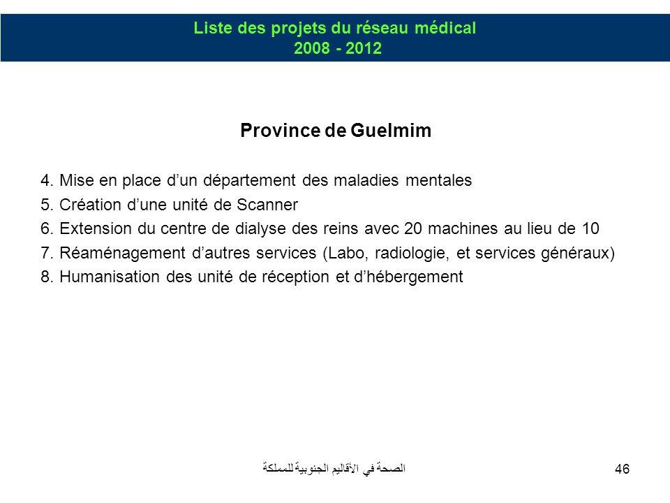 Province de Guelmim Liste des projets du réseau médical 2008 - 2012