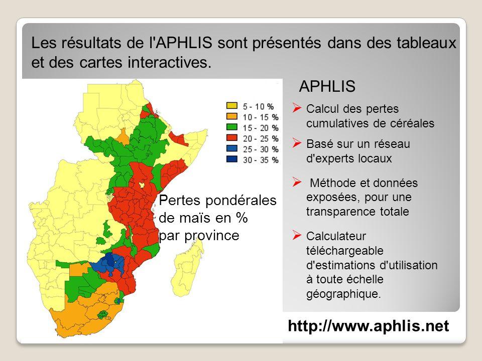 Les résultats de l APHLIS sont présentés dans des tableaux et des cartes interactives.