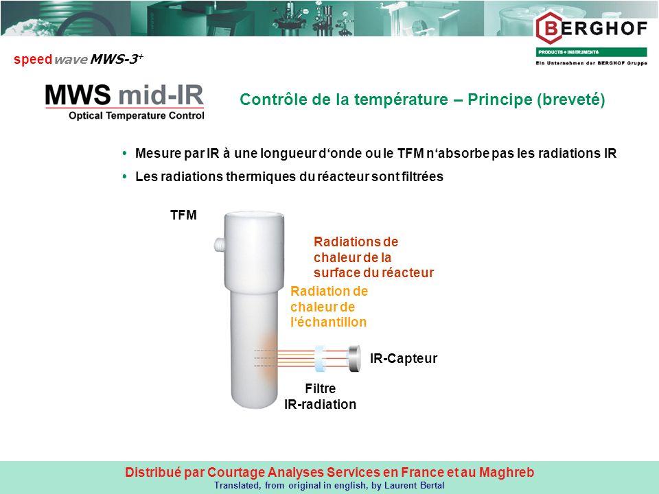 Contrôle de la température – Principe (breveté)