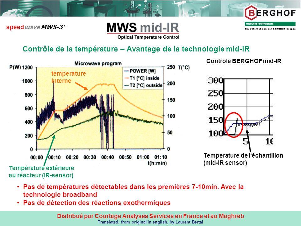 Contrôle de la température – Avantage de la technologie mid-IR