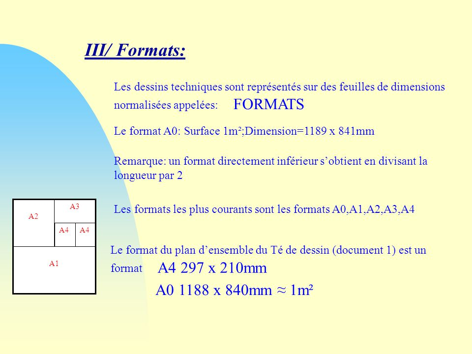 III/ Formats: FORMATS A4 297 x 210mm A0 1188 x 840mm ≈ 1m²