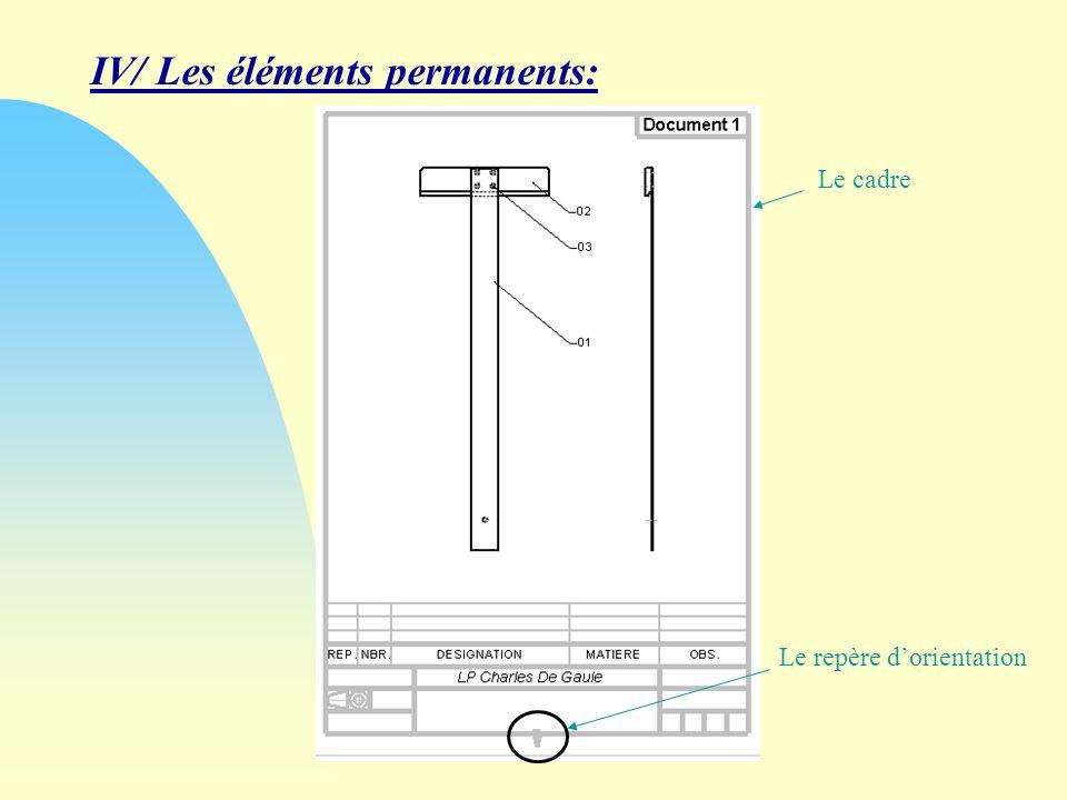 IV/ Les éléments permanents: