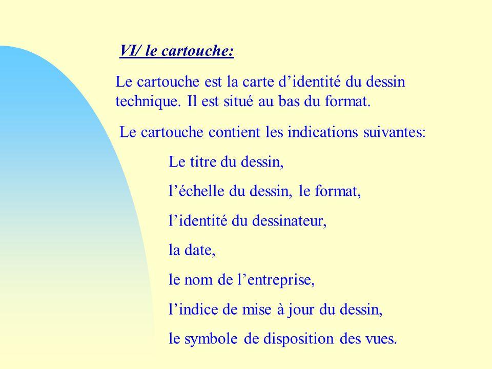 VI/ le cartouche: Le cartouche est la carte d'identité du dessin technique. Il est situé au bas du format.