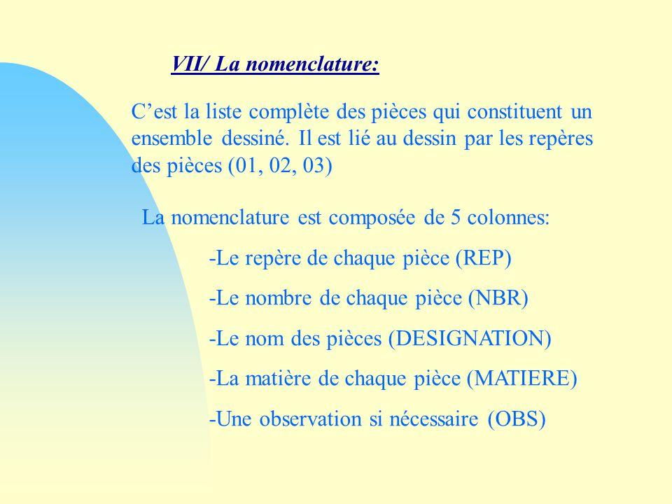 VII/ La nomenclature: