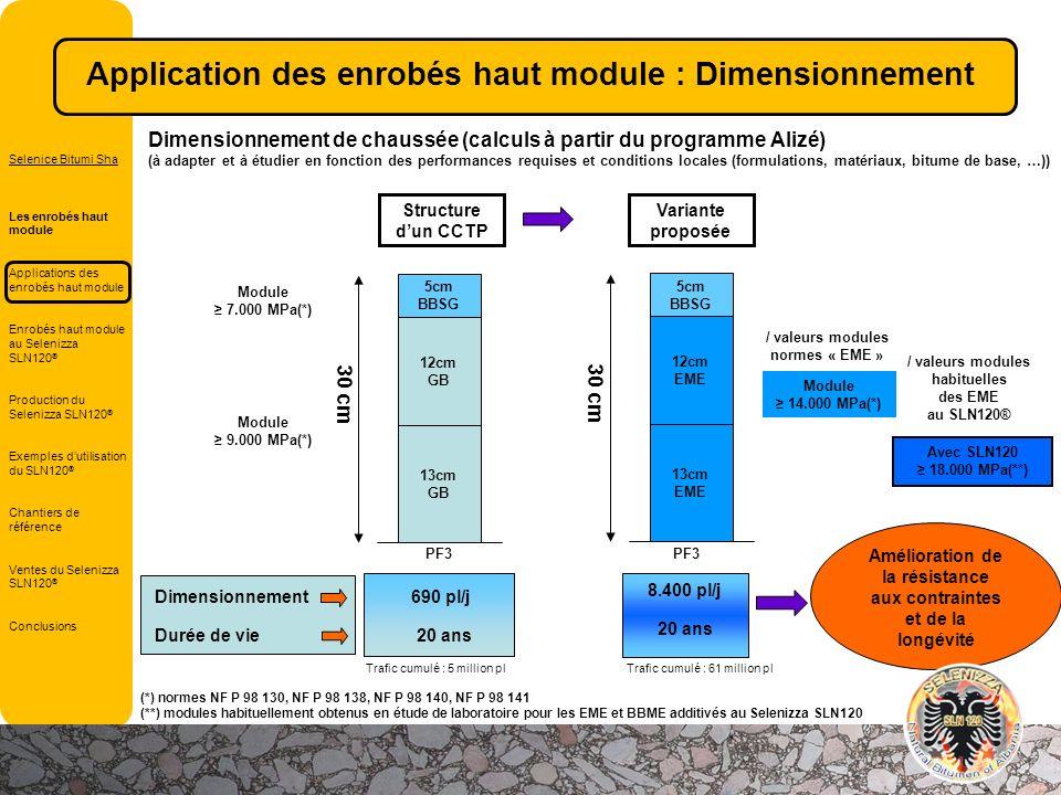 Application des enrobés haut module : Dimensionnement