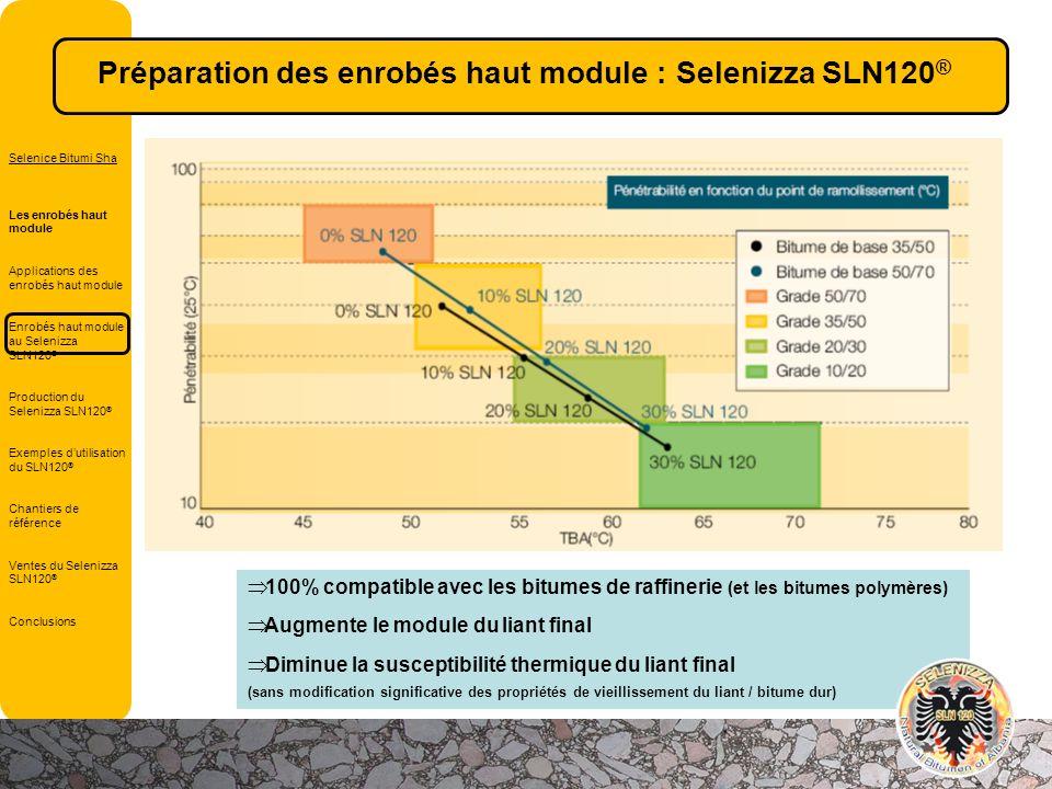 Préparation des enrobés haut module : Selenizza SLN120®