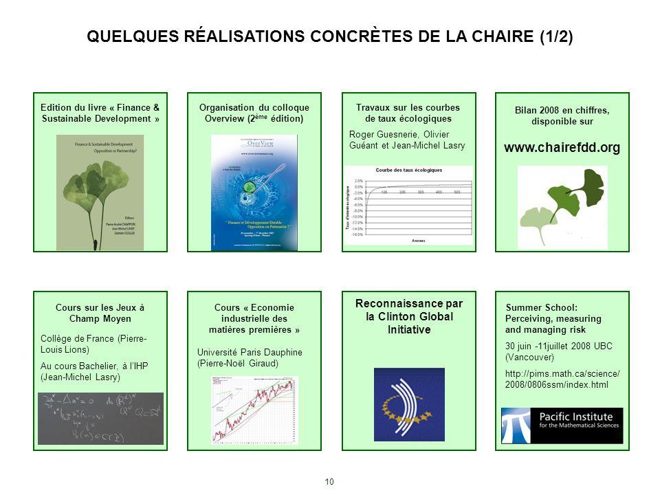 QUELQUES RÉALISATIONS CONCRÈTES DE LA CHAIRE (1/2)