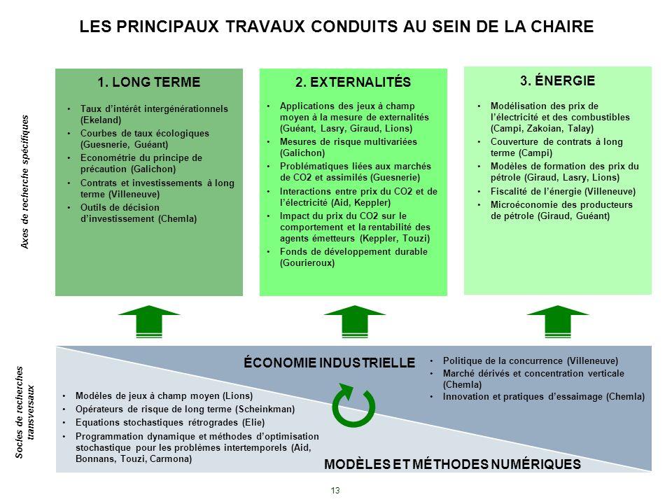 LES PRINCIPAUX TRAVAUX CONDUITS AU SEIN DE LA CHAIRE
