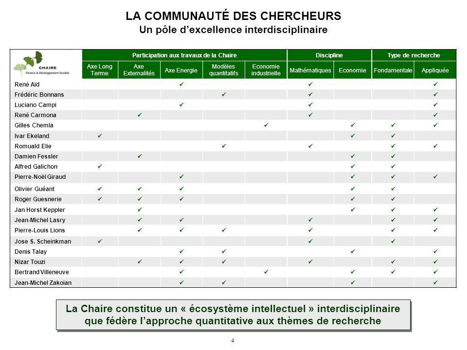 LA COMMUNAUTÉ DES CHERCHEURS Un pôle d'excellence interdisciplinaire