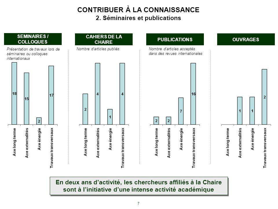 CONTRIBUER À LA CONNAISSANCE 2. Séminaires et publications