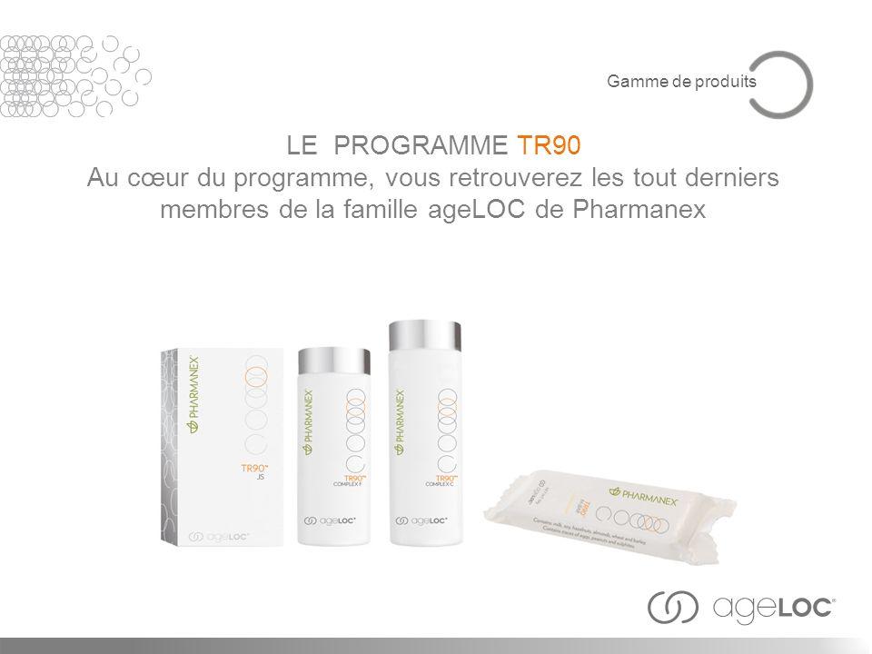Gamme de produits LE PROGRAMME TR90.