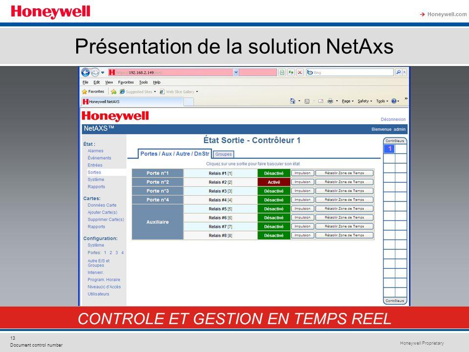 Présentation de la solution NetAxs