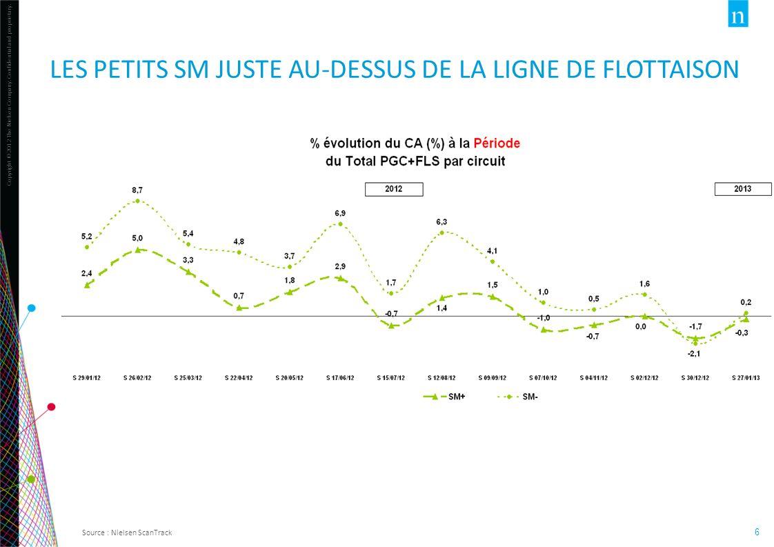 LES PETITS SM JUSTE AU-DESSUS DE LA LIGNE DE FLOTTAISON