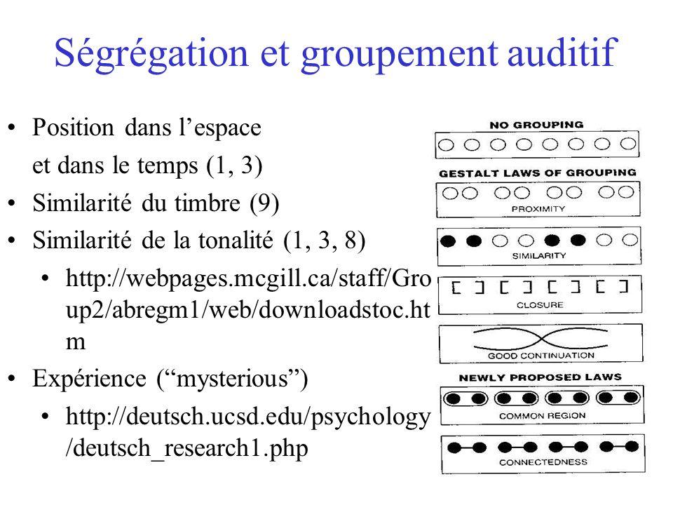 Ségrégation et groupement auditif