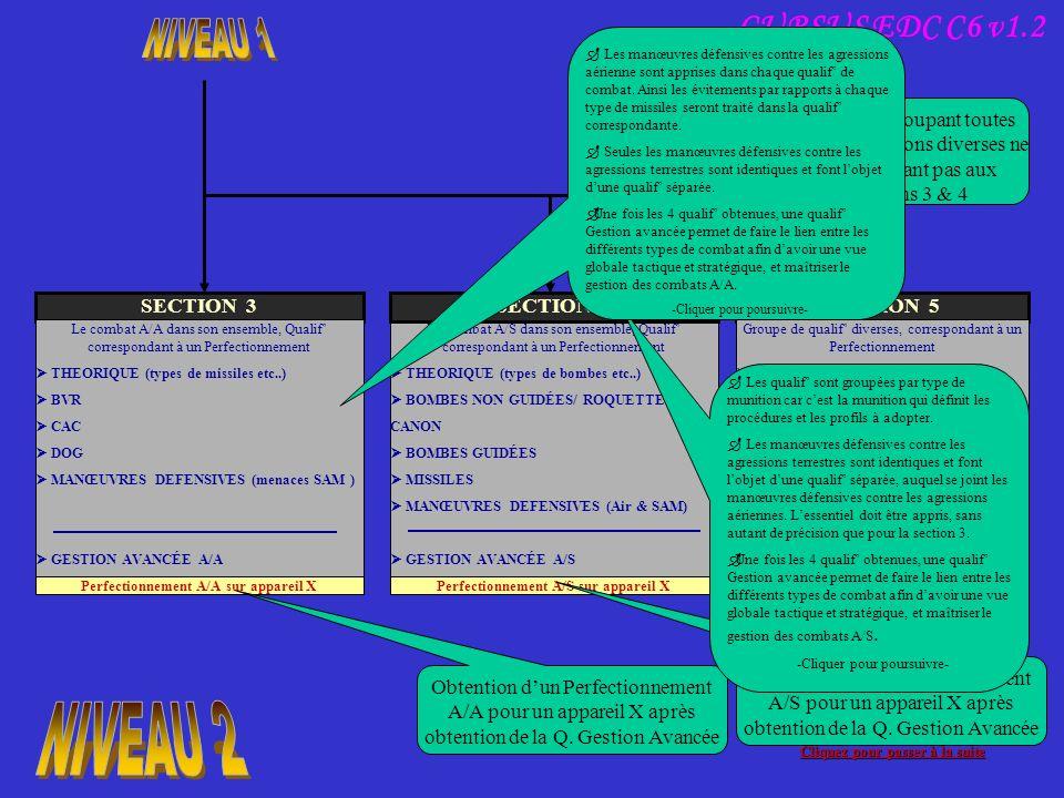 NIVEAU 1 NIVEAU 2 CURSUS EDC C6 v1.2