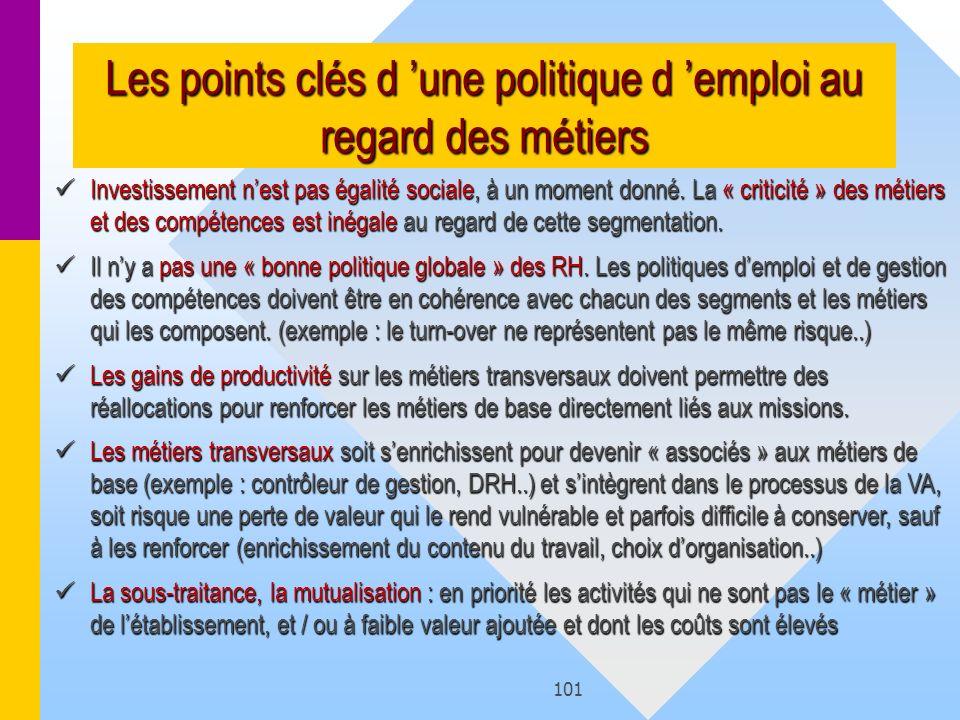 Les points clés d 'une politique d 'emploi au regard des métiers