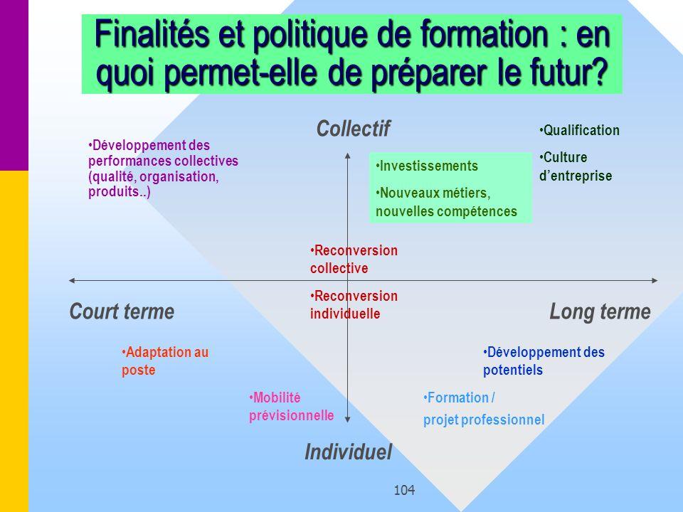 Finalités et politique de formation : en quoi permet-elle de préparer le futur