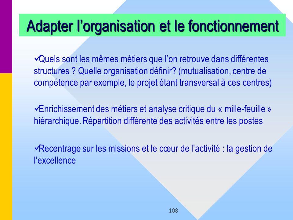 Adapter l'organisation et le fonctionnement
