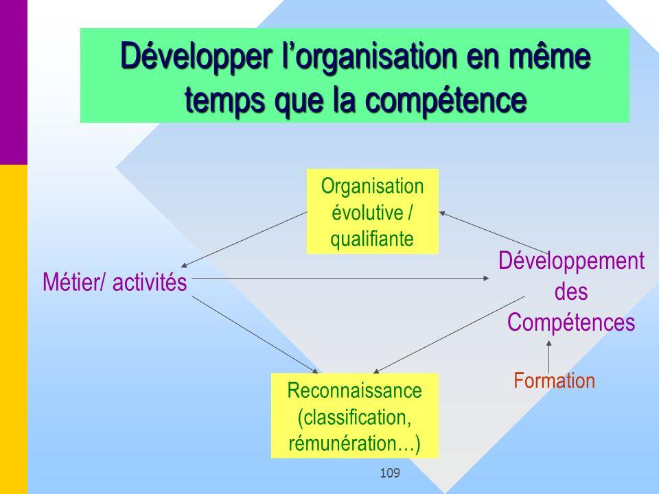 Développer l'organisation en même temps que la compétence