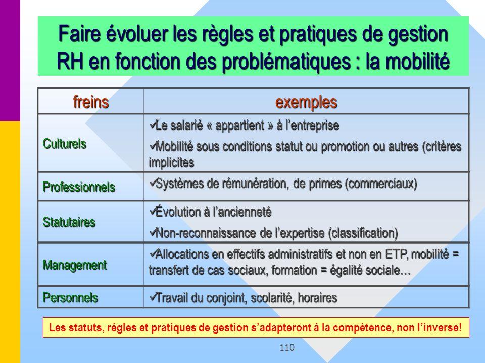 Faire évoluer les règles et pratiques de gestion RH en fonction des problématiques : la mobilité