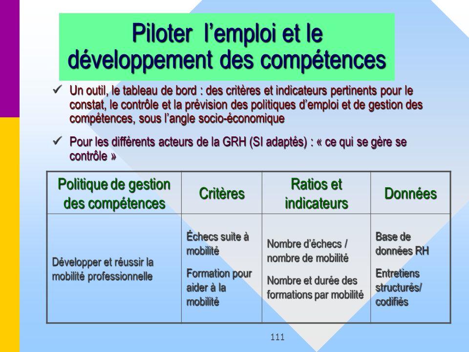 Piloter l'emploi et le développement des compétences