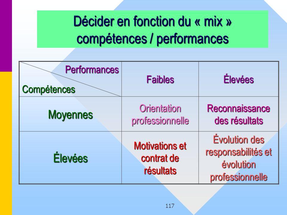 Décider en fonction du « mix » compétences / performances