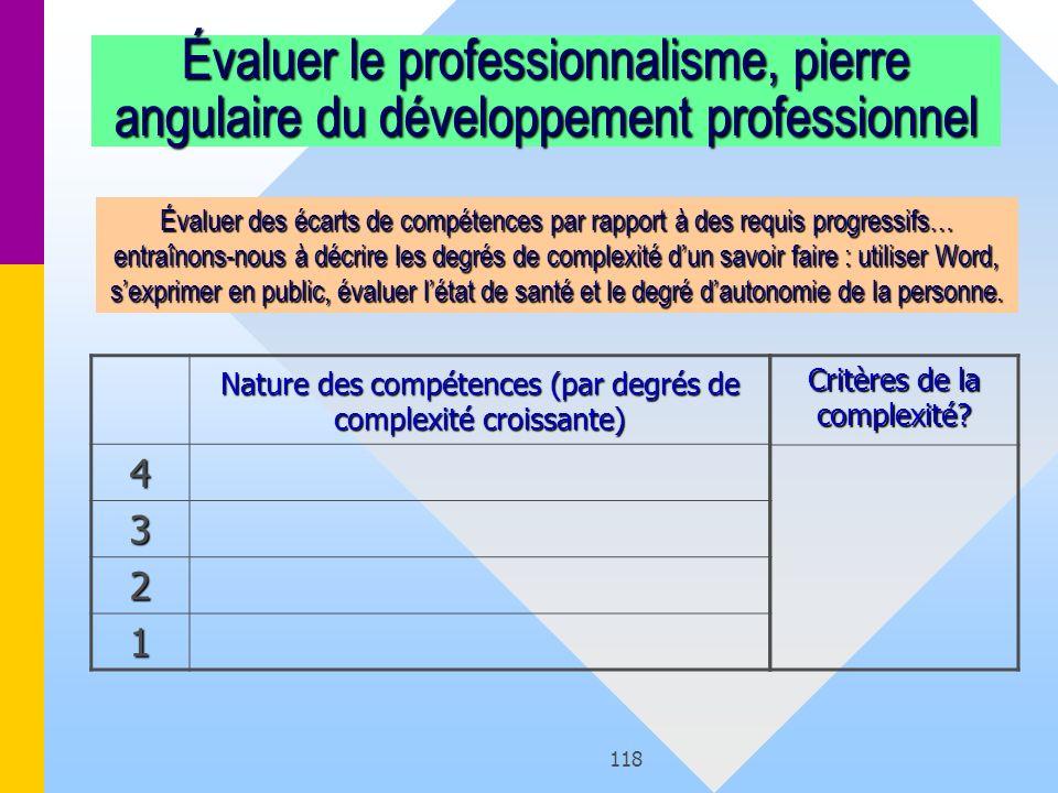 Évaluer le professionnalisme, pierre angulaire du développement professionnel