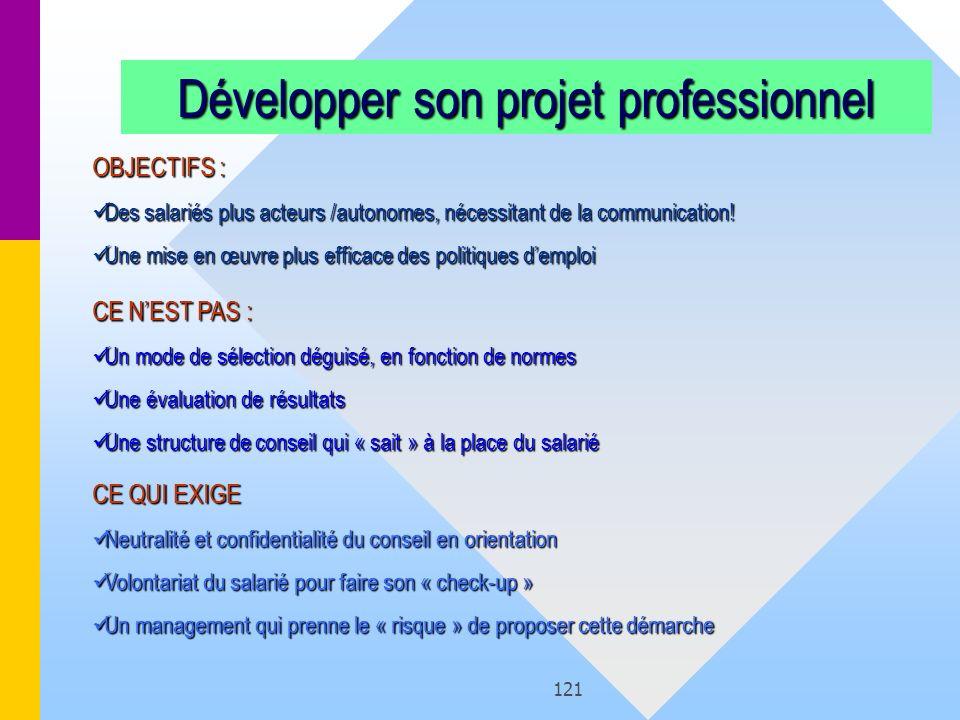 Développer son projet professionnel