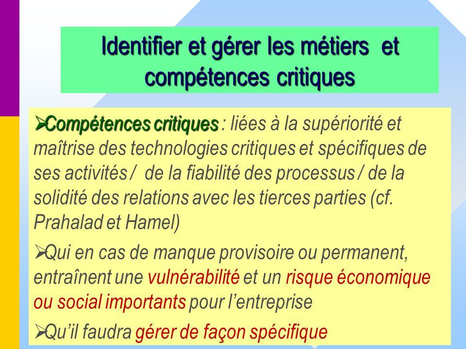 Identifier et gérer les métiers et compétences critiques