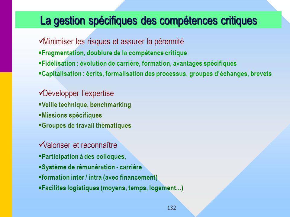 La gestion spécifiques des compétences critiques