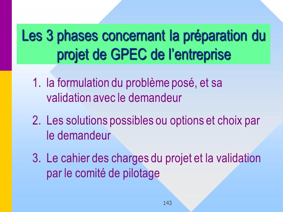 Les 3 phases concernant la préparation du projet de GPEC de l'entreprise