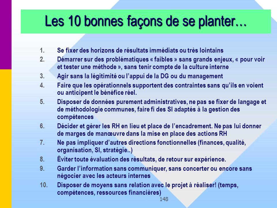 Les 10 bonnes façons de se planter…