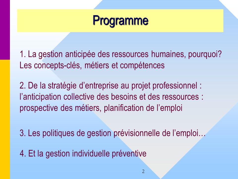 Programme 1. La gestion anticipée des ressources humaines, pourquoi Les concepts-clés, métiers et compétences.