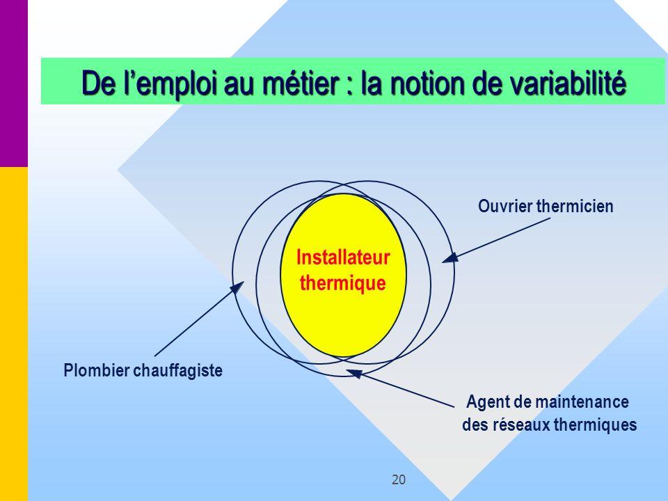 Installateur thermique